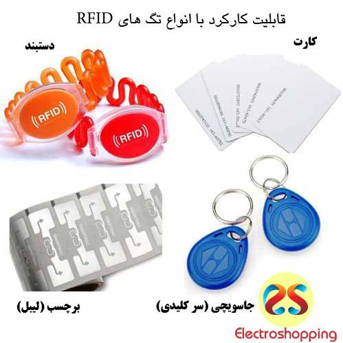 RFID_REMOTE_5_LEGZO